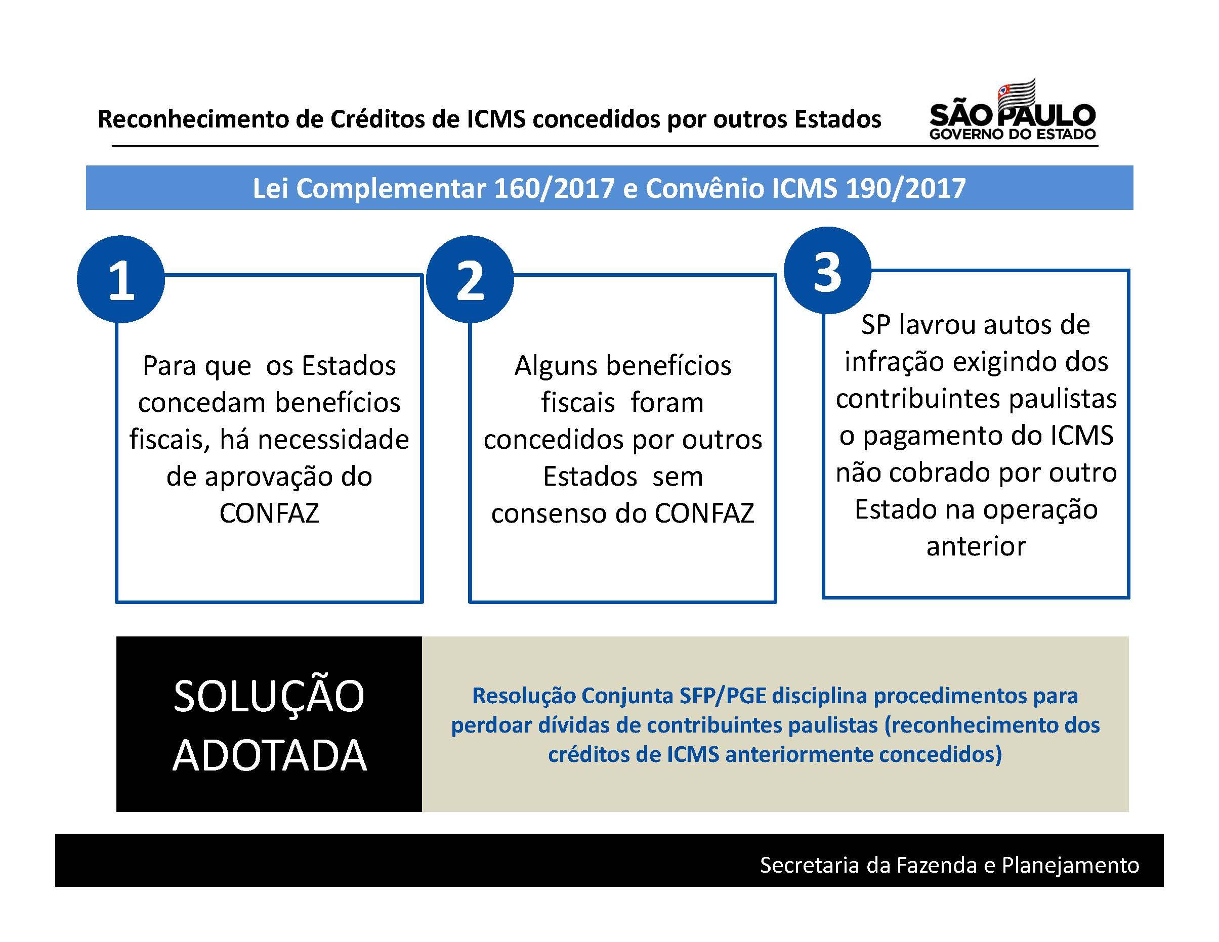 Infográfico 1 - Reconhecimento créditos ICMS.jpg