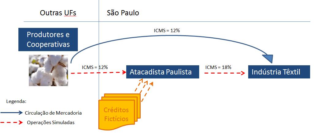Operação Pseudo Pluma_Esquema.png