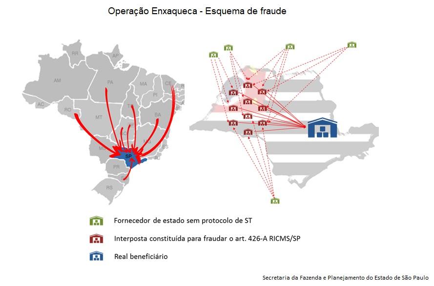 Operação Enxaqueca_Esquema de fraude.jpg