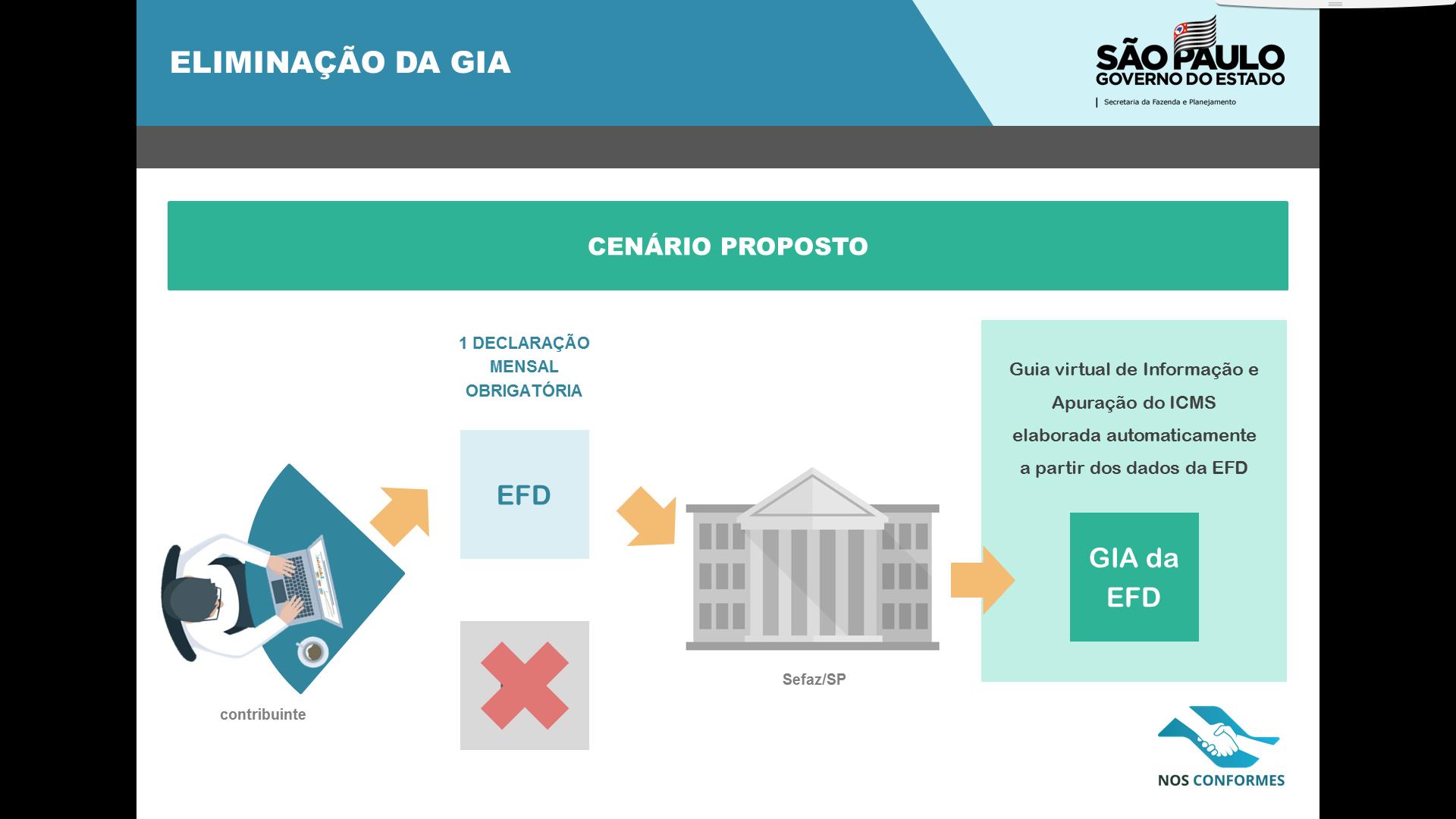 GIA esquema_cenário proposto.png